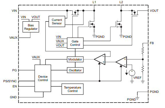 Block diagram.